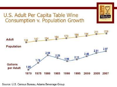 Viinin kuluttajat kestävät taantumaa